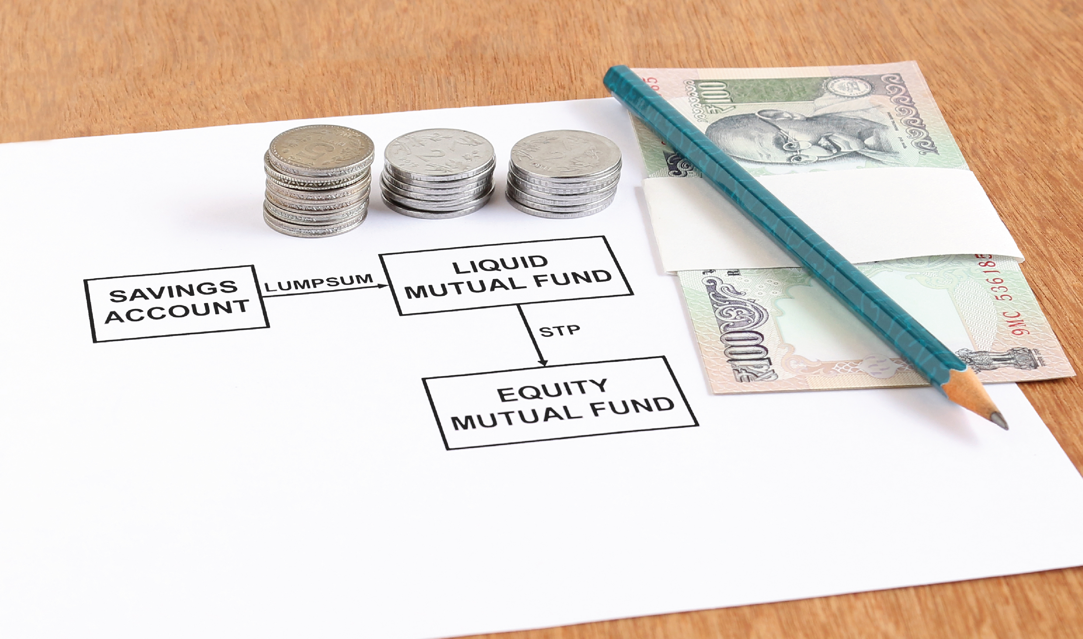 Everything you need to know about STRIP (Systematic Transfer Investment Plan)